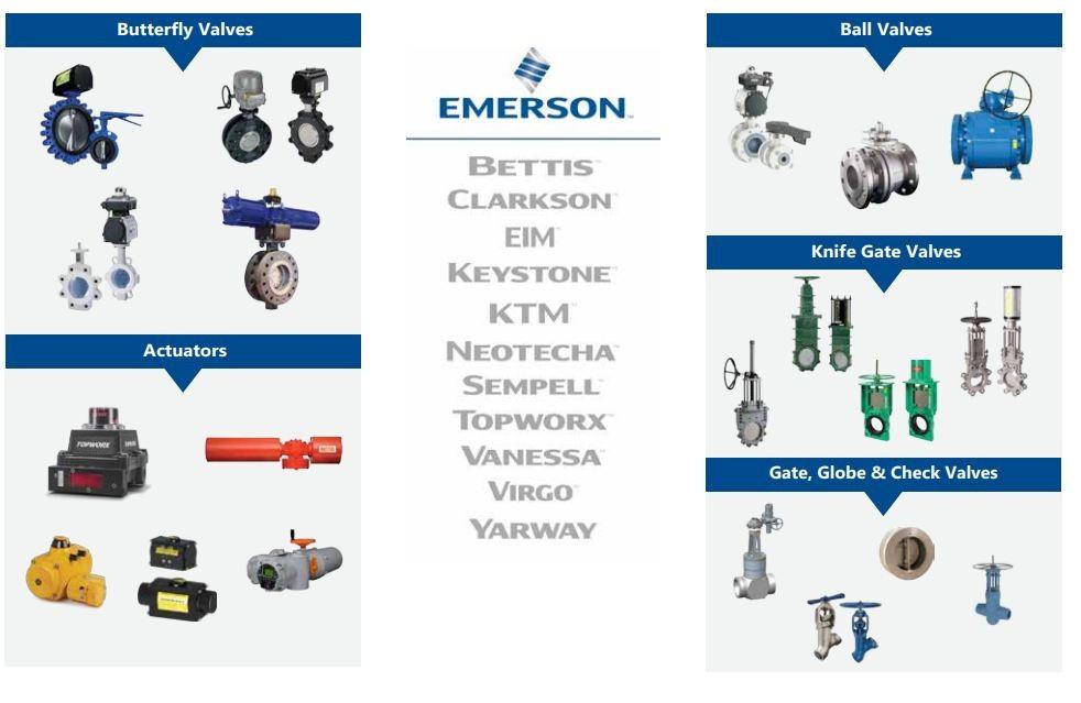 Các thương hiệu van thuộc Emerson