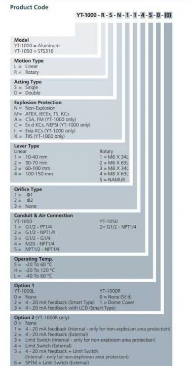Bộ định vị YT-1000L (YTC) - Hàng có sẵn