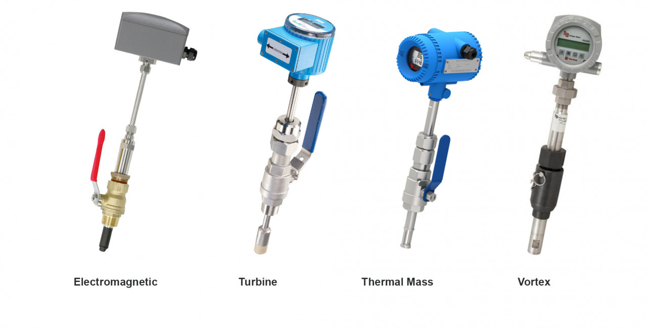 Insertion Flow Meters Dong Ho Luu Luong